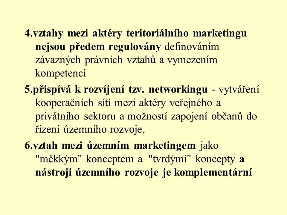 4.vztahy mezi aktéry teritoriálního marketingu nejsou předem regulovány definováním závazných právních vztahů a vymezením kompetencí