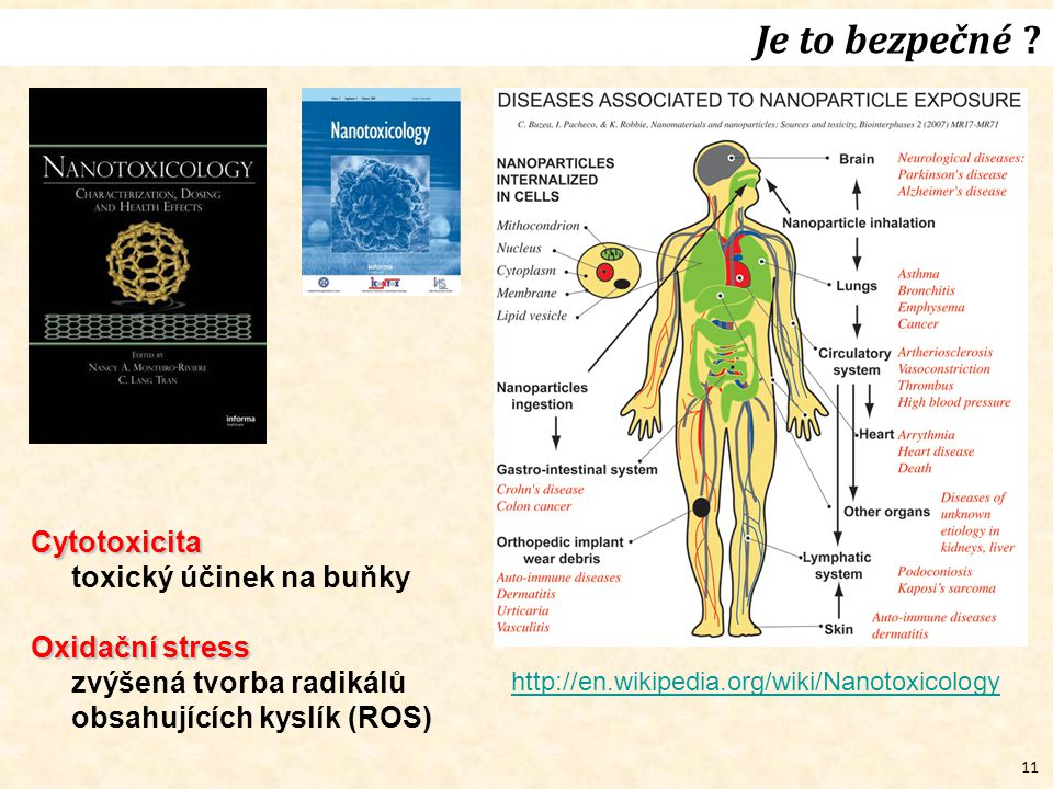 Je to bezpečné Cytotoxicita toxický účinek na buňky Oxidační stress