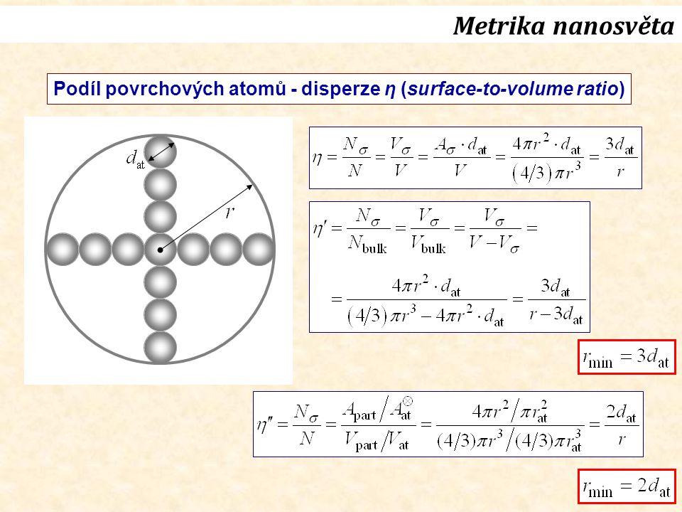 Metrika nanosvěta Podíl povrchových atomů - disperze η (surface-to-volume ratio)