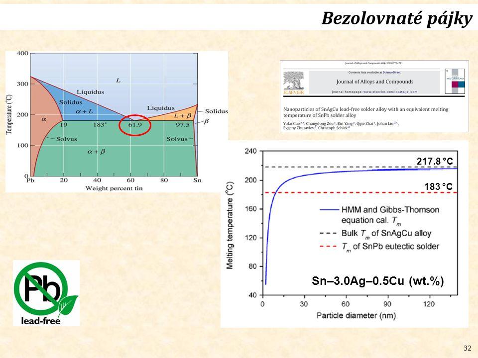 Bezolovnaté pájky 183 °C Sn–3.0Ag–0.5Cu (wt.%) 217.8 °C