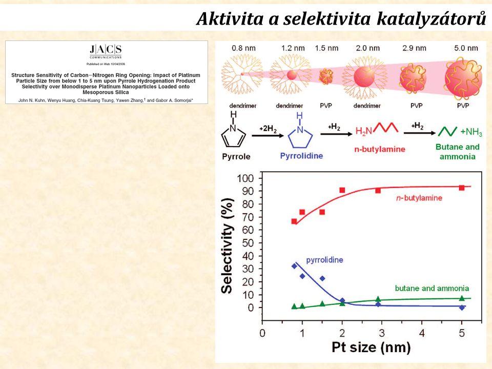 Aktivita a selektivita katalyzátorů
