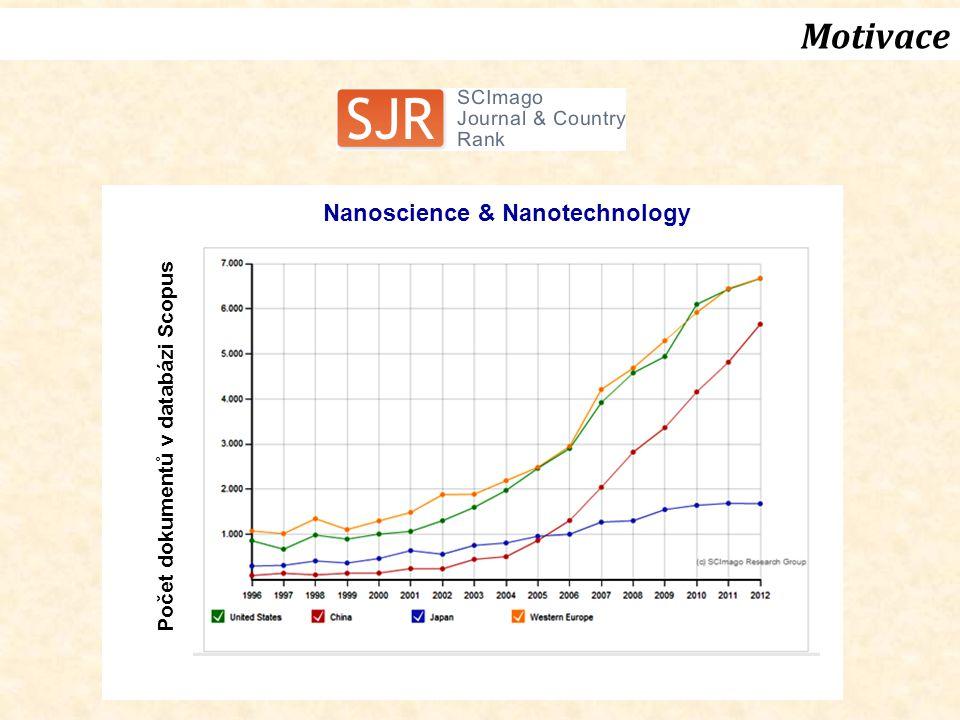 Motivace Nanoscience & Nanotechnology