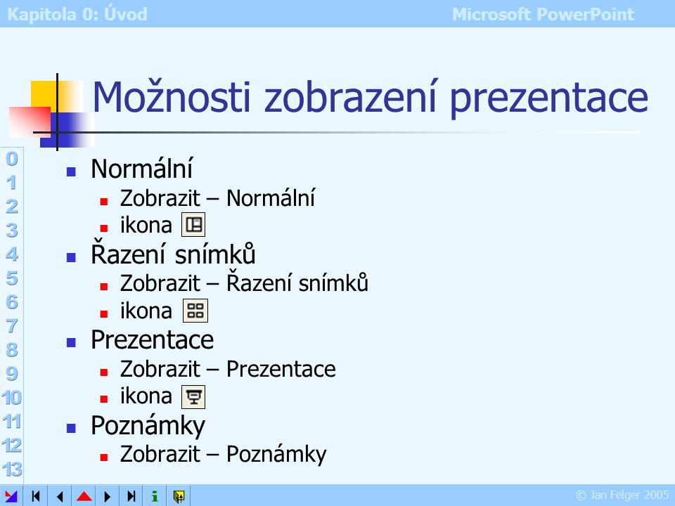 Možnosti zobrazení prezentace