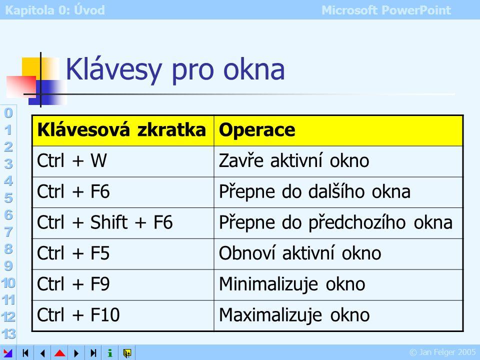 Klávesy pro okna Klávesová zkratka Operace Ctrl + W Zavře aktivní okno