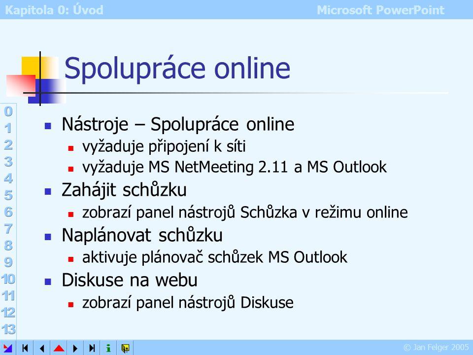 Spolupráce online Nástroje – Spolupráce online Zahájit schůzku