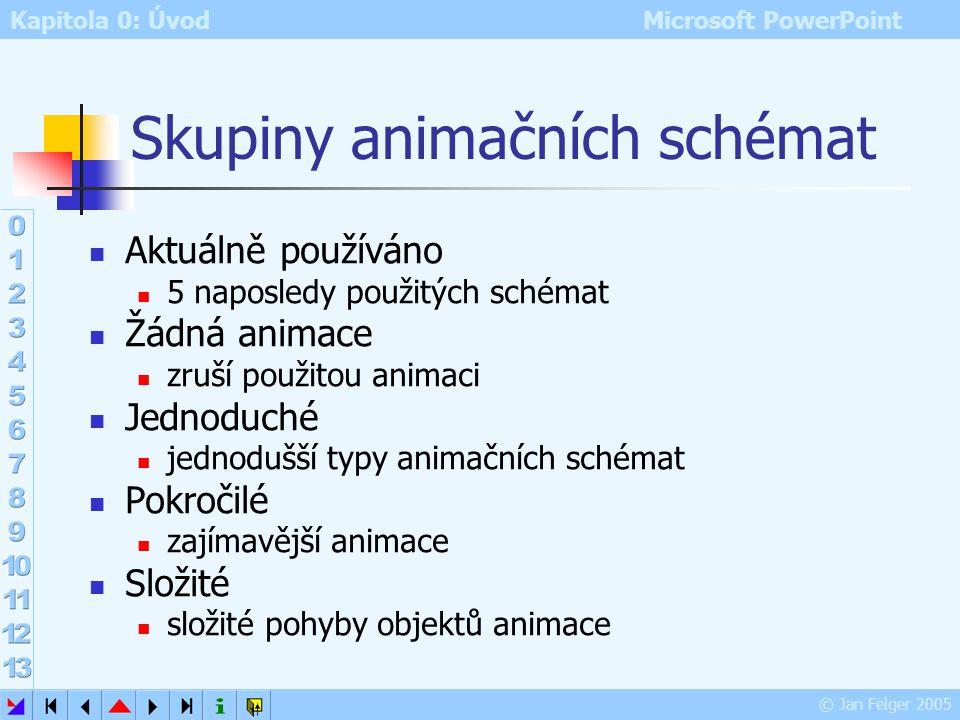 Skupiny animačních schémat