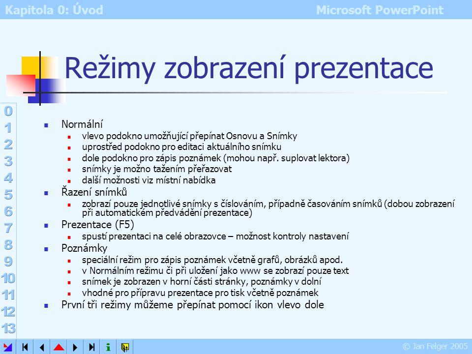 Režimy zobrazení prezentace