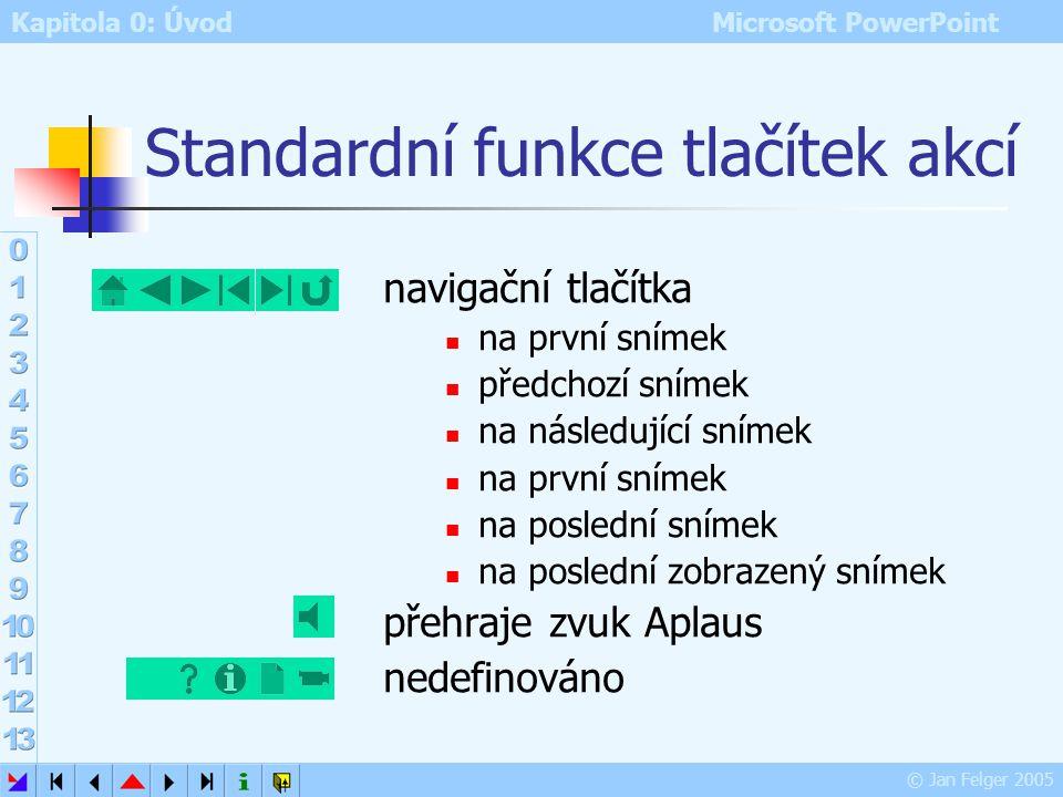 Standardní funkce tlačítek akcí