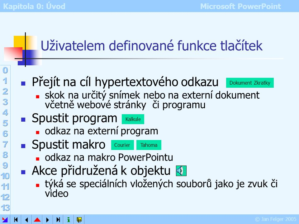 Uživatelem definované funkce tlačítek