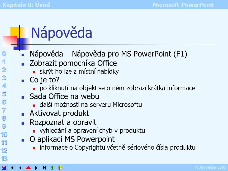 Nápověda Nápověda – Nápověda pro MS PowerPoint (F1)