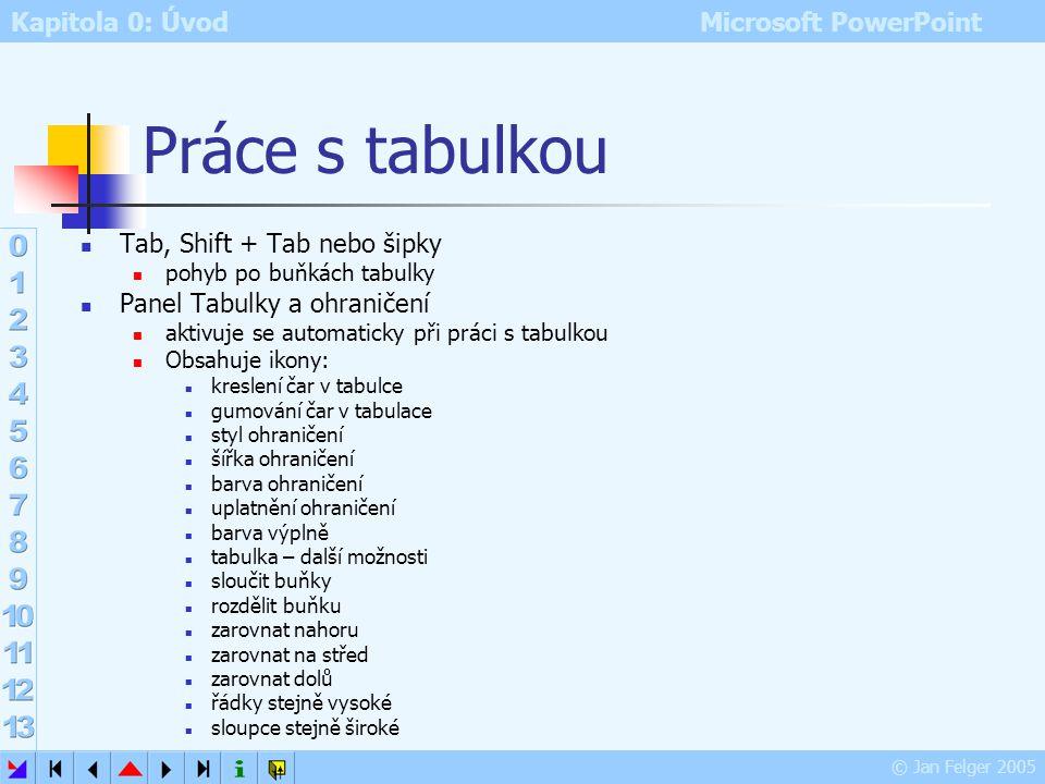 Práce s tabulkou Tab, Shift + Tab nebo šipky