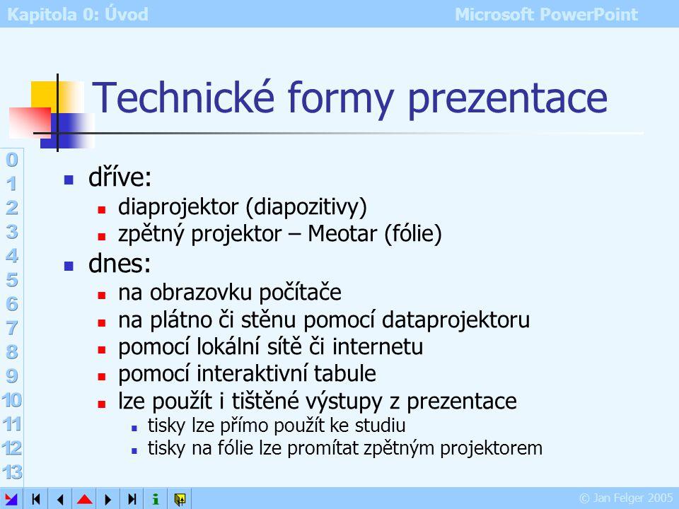 Technické formy prezentace