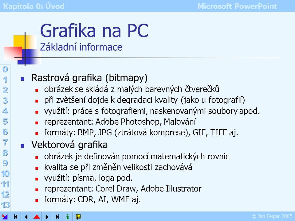 Grafika na PC Základní informace