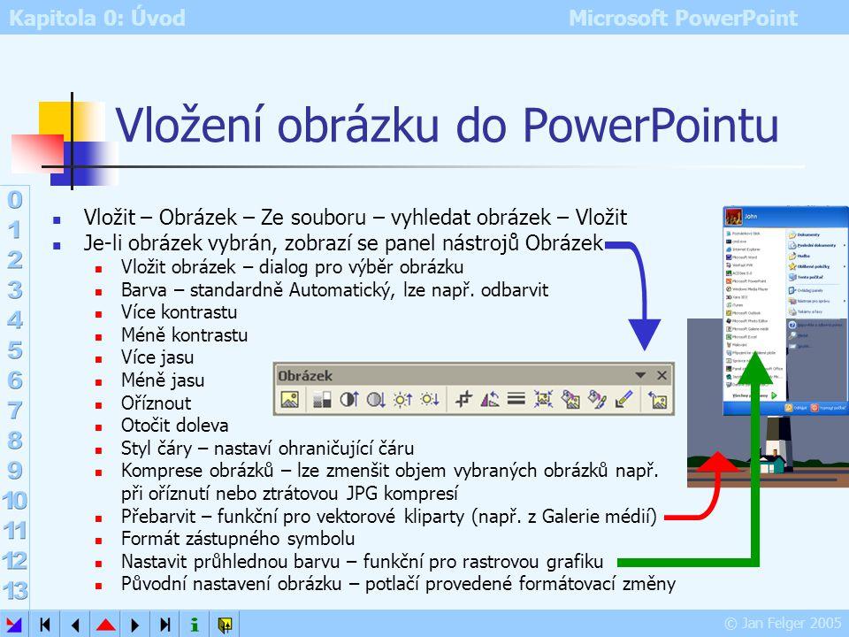 Vložení obrázku do PowerPointu