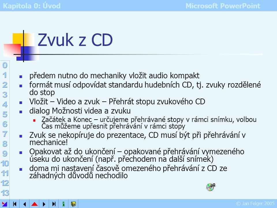 Zvuk z CD předem nutno do mechaniky vložit audio kompakt
