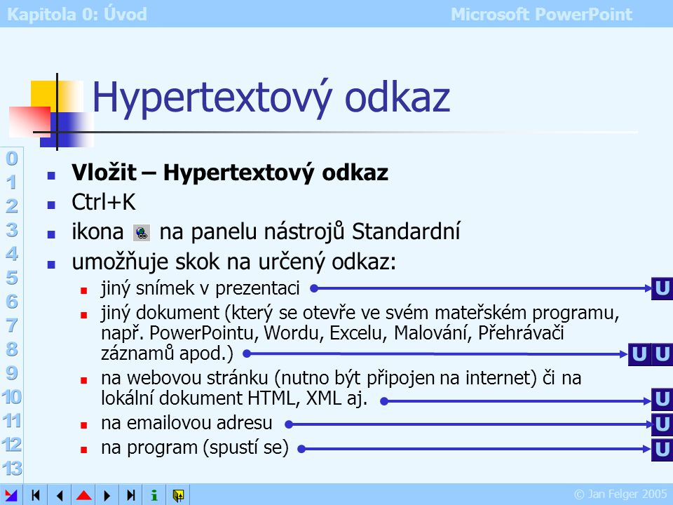 Hypertextový odkaz Vložit – Hypertextový odkaz Ctrl+K