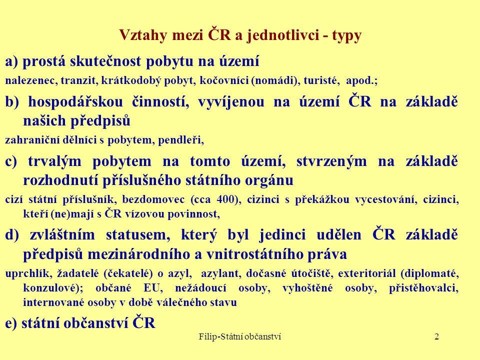 Vztahy mezi ČR a jednotlivci - typy