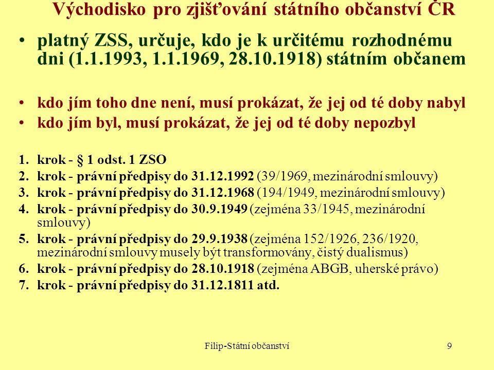 Východisko pro zjišťování státního občanství ČR