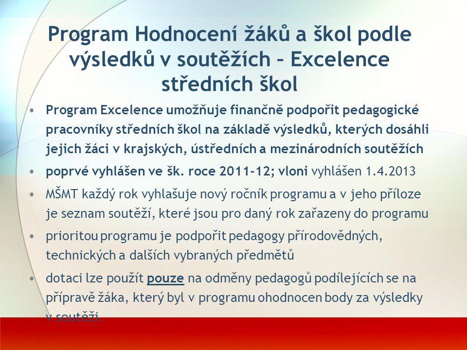 Program Hodnocení žáků a škol podle výsledků v soutěžích – Excelence středních škol