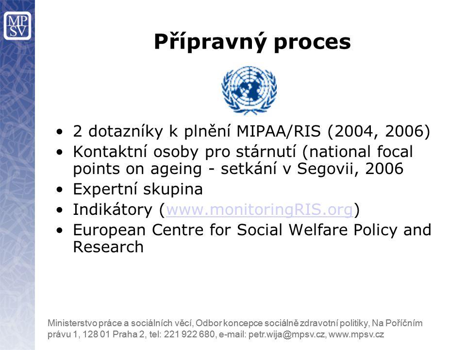Přípravný proces 2 dotazníky k plnění MIPAA/RIS (2004, 2006)