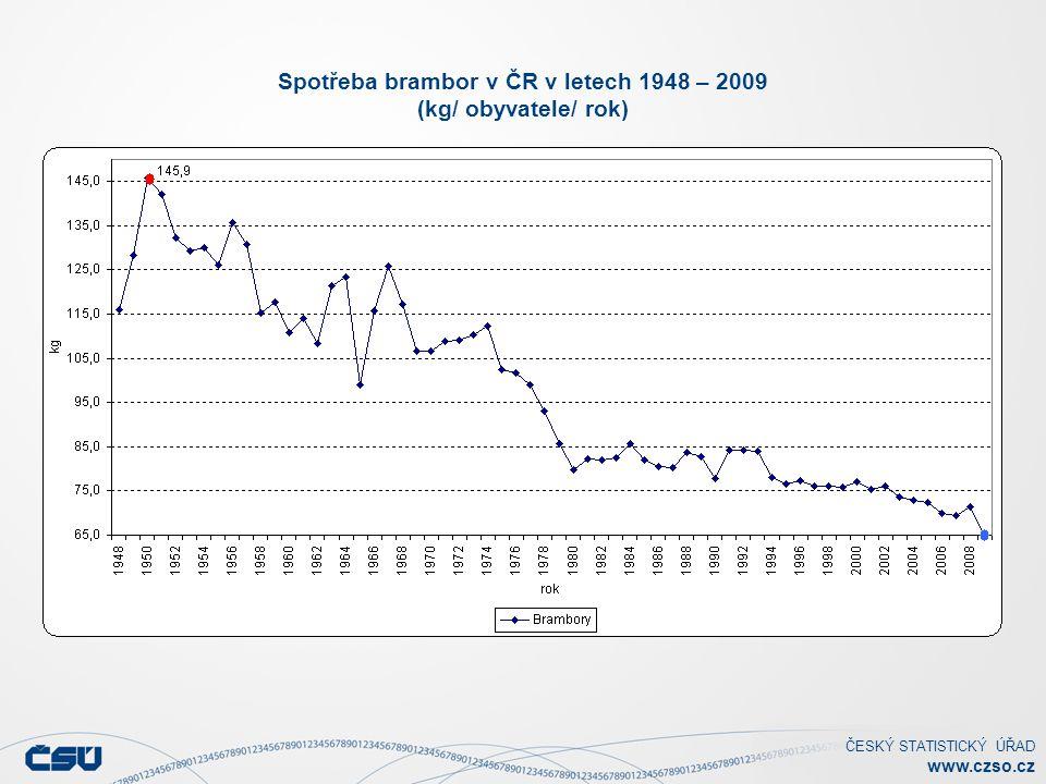 Spotřeba brambor v ČR v letech 1948 – 2009