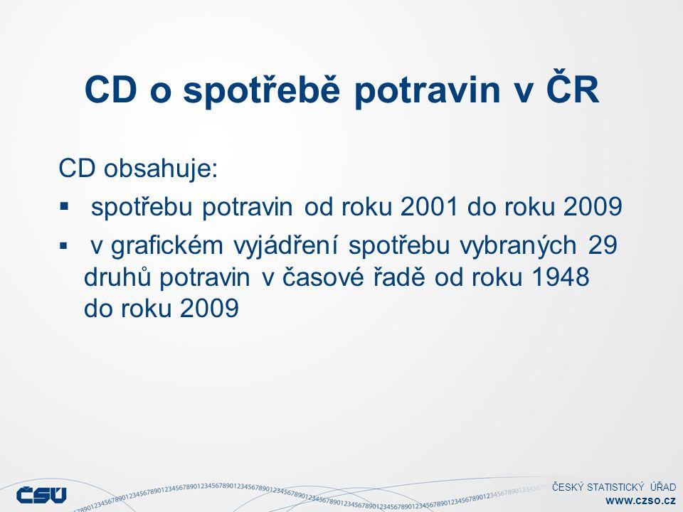 CD o spotřebě potravin v ČR