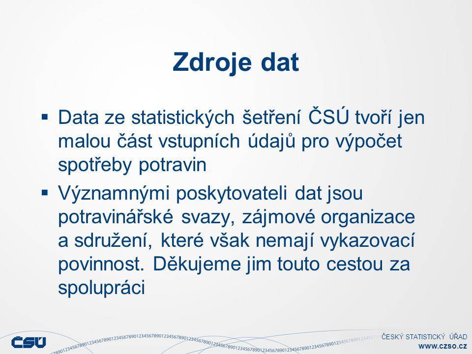 Zdroje dat Data ze statistických šetření ČSÚ tvoří jen malou část vstupních údajů pro výpočet spotřeby potravin.