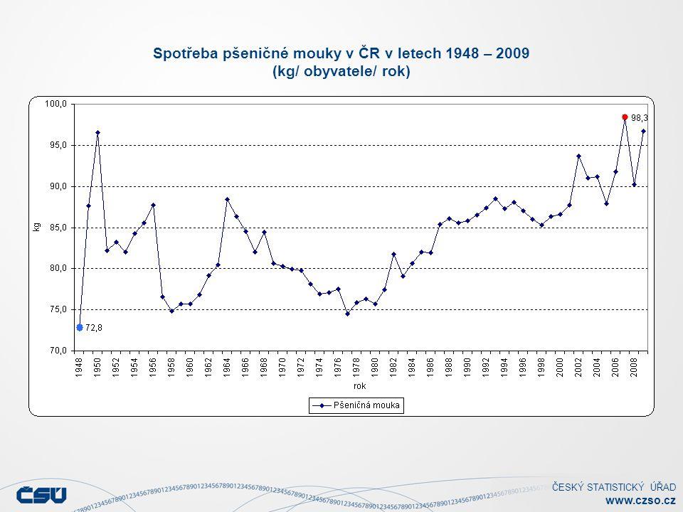 Spotřeba pšeničné mouky v ČR v letech 1948 – 2009