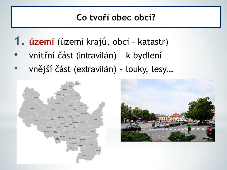 Co tvoří obec obcí. území (území krajů, obcí – katastr) vnitřní část (intravilán) – k bydlení.