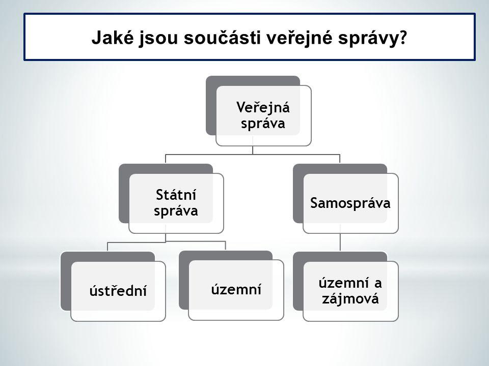 Jaké jsou součásti veřejné správy