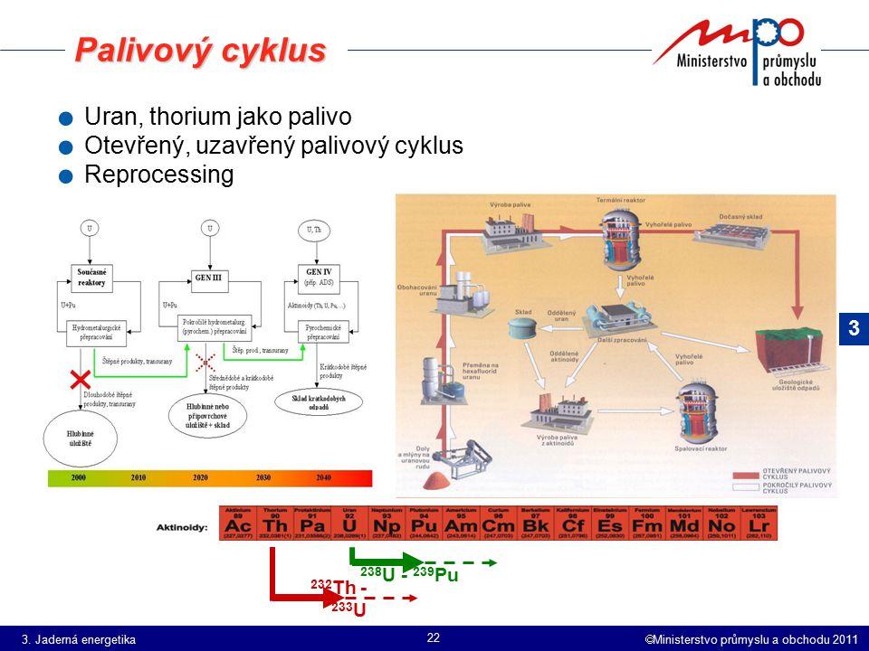 Palivový cyklus Uran, thorium jako palivo