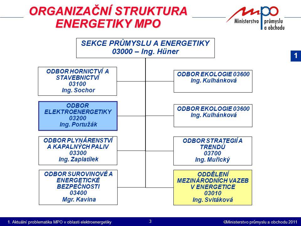 ORGANIZAČNÍ STRUKTURA ENERGETIKY MPO