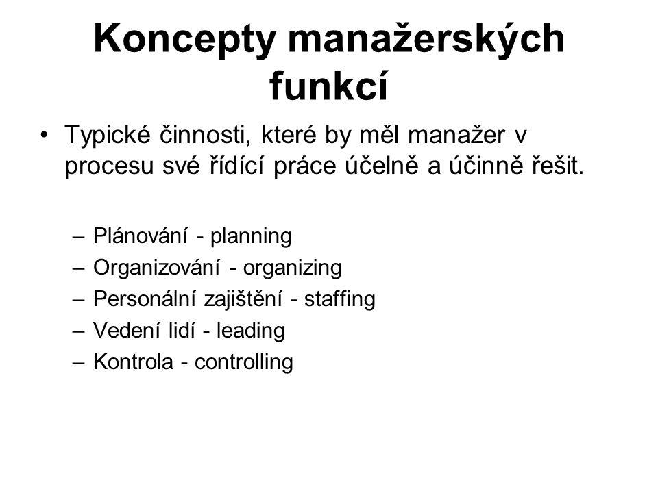 Koncepty manažerských funkcí