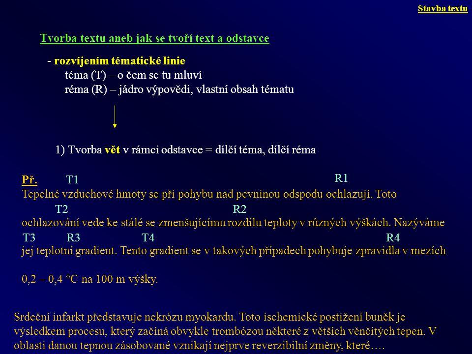 Tvorba textu aneb jak se tvoří text a odstavce