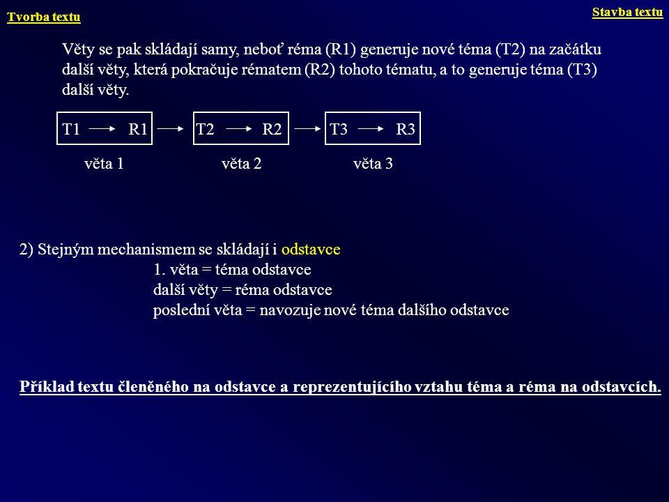 2) Stejným mechanismem se skládají i odstavce 1. věta = téma odstavce