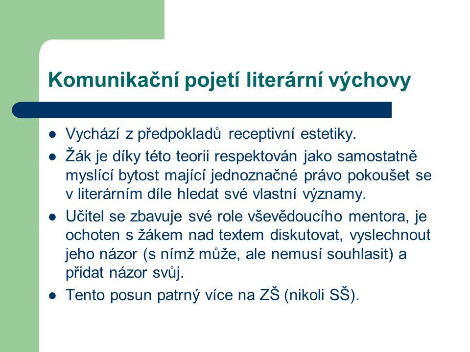 Komunikační pojetí literární výchovy