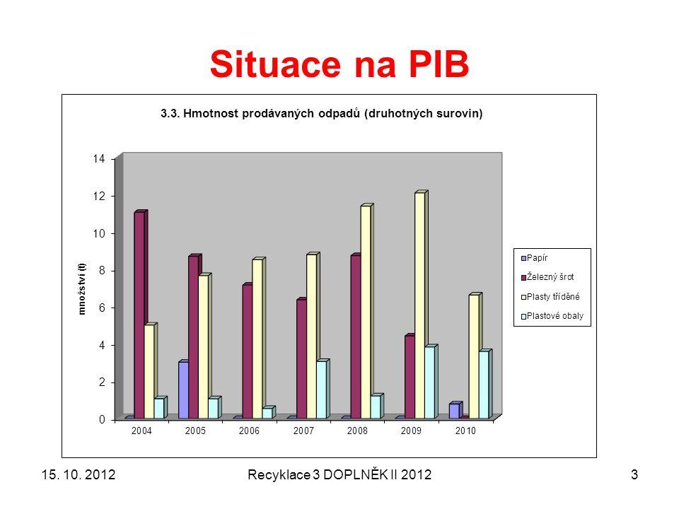 Situace na PIB 15. 10. 2012 Recyklace 3 DOPLNĚK II 2012