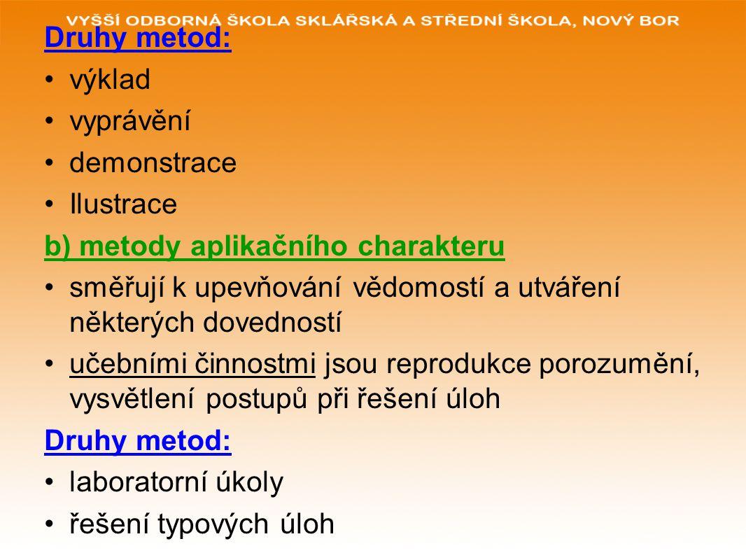 Druhy metod: výklad. vyprávění. demonstrace. Ilustrace. b) metody aplikačního charakteru.