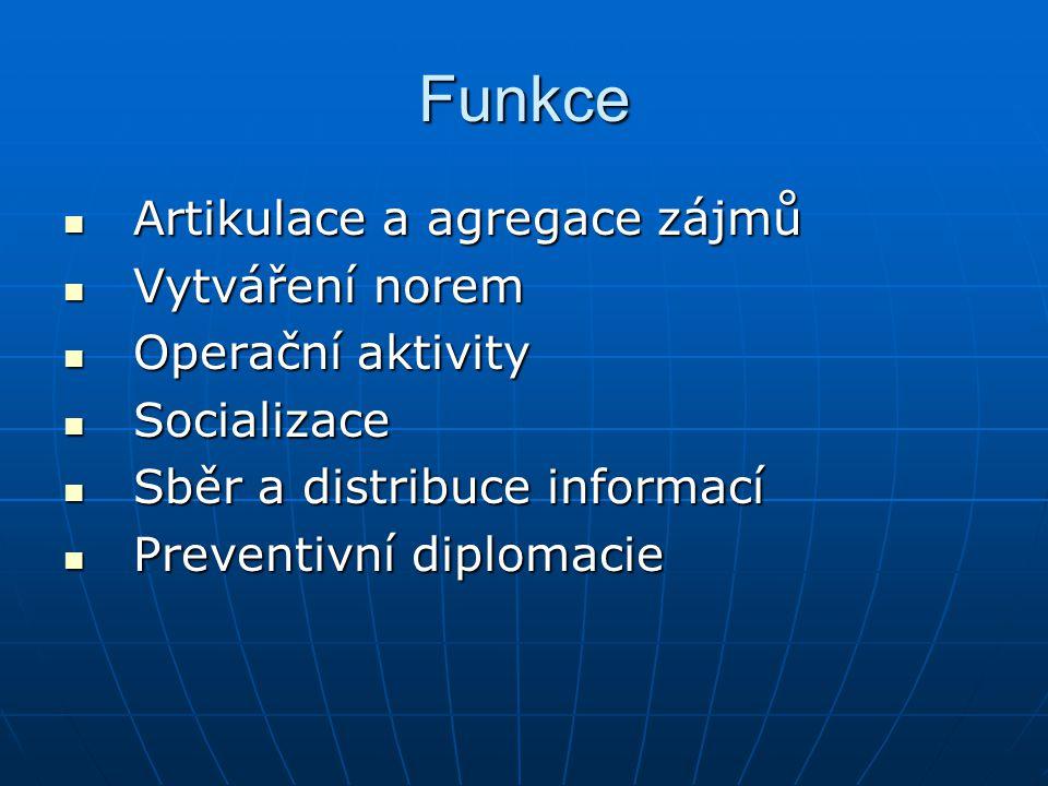Funkce Artikulace a agregace zájmů Vytváření norem Operační aktivity