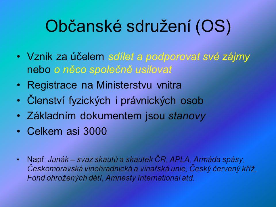 Občanské sdružení (OS)