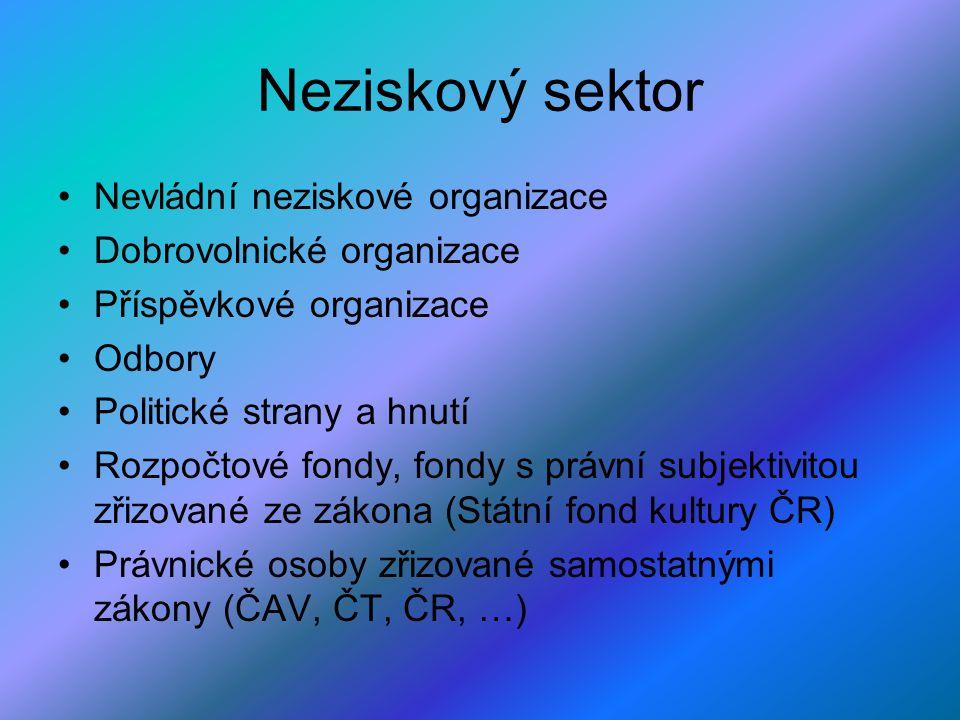 Neziskový sektor Nevládní neziskové organizace