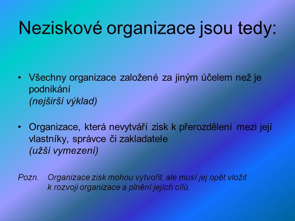 Neziskové organizace jsou tedy:
