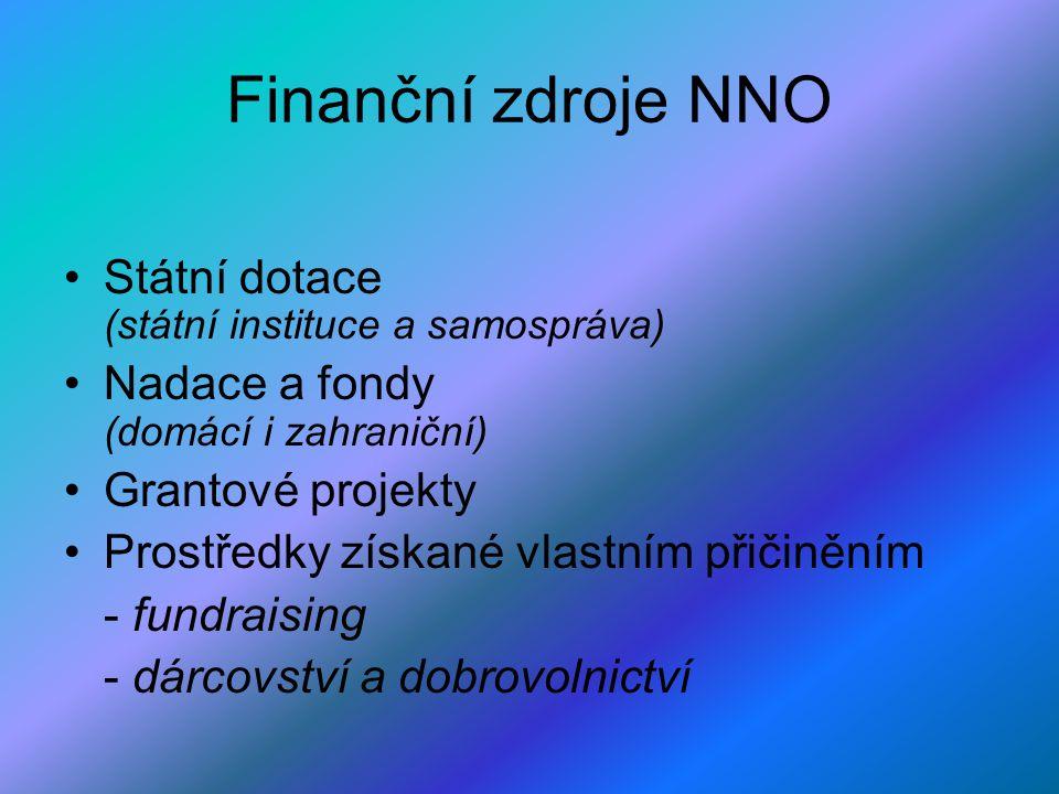 Finanční zdroje NNO Státní dotace (státní instituce a samospráva)