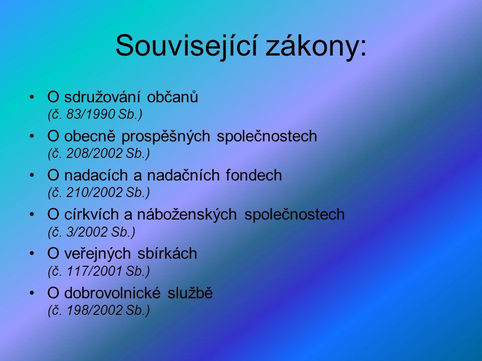 Související zákony: O sdružování občanů (č. 83/1990 Sb.)
