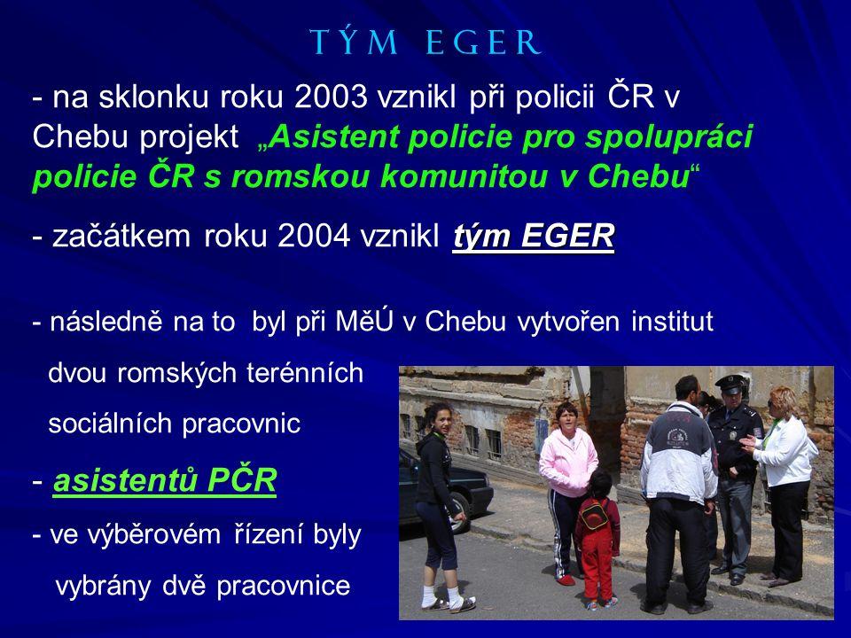 začátkem roku 2004 vznikl tým EGER
