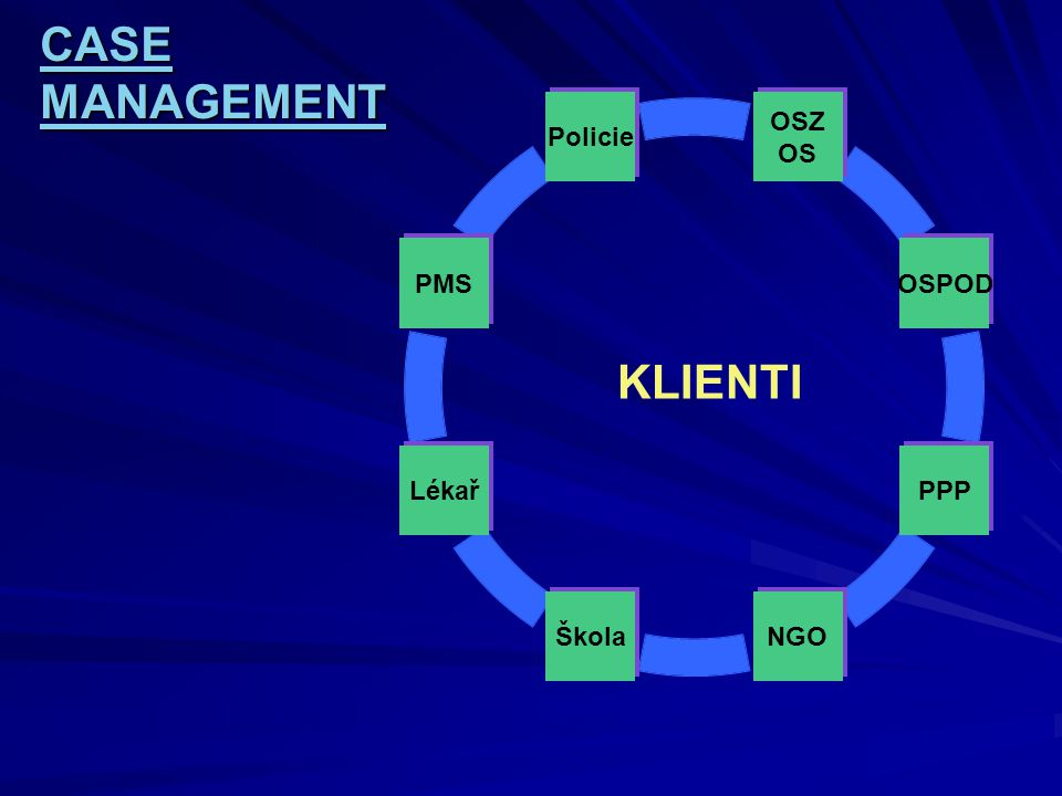 CASE MANAGEMENT KLIENTI 27