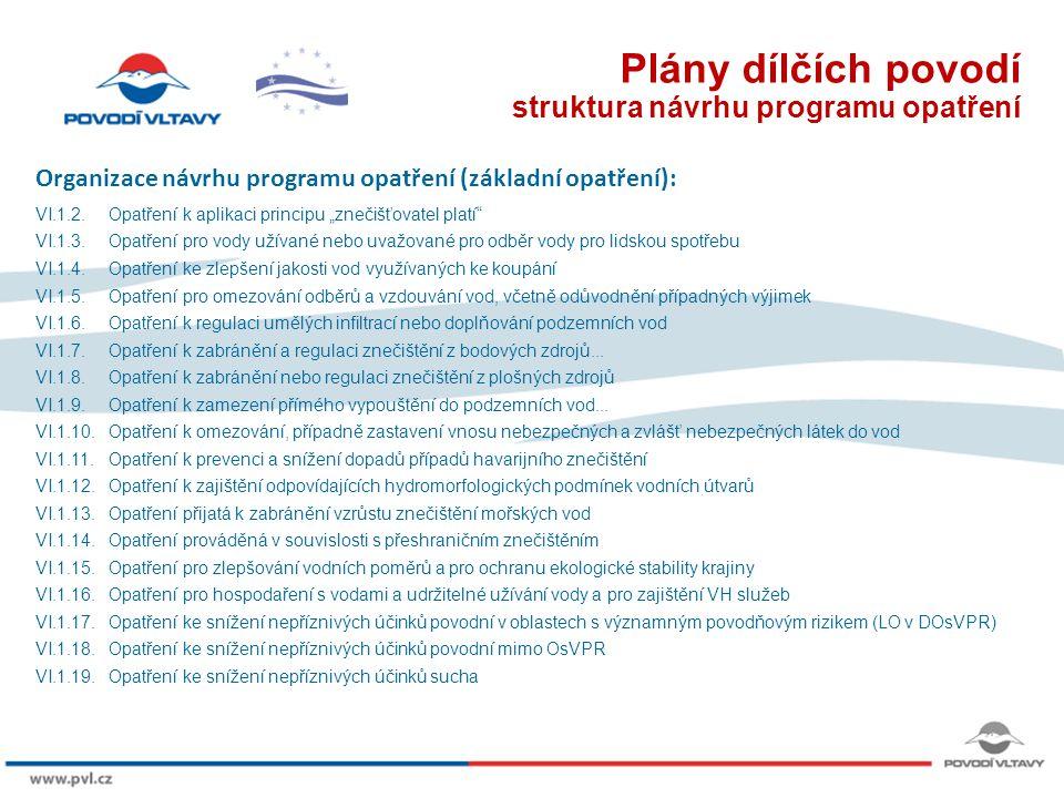 Plány dílčích povodí struktura návrhu programu opatření