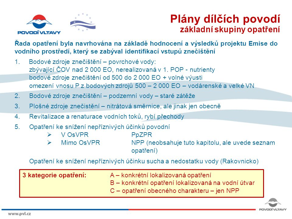 Plány dílčích povodí základní skupiny opatření