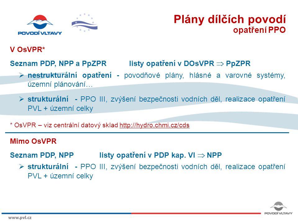 Plány dílčích povodí opatření PPO