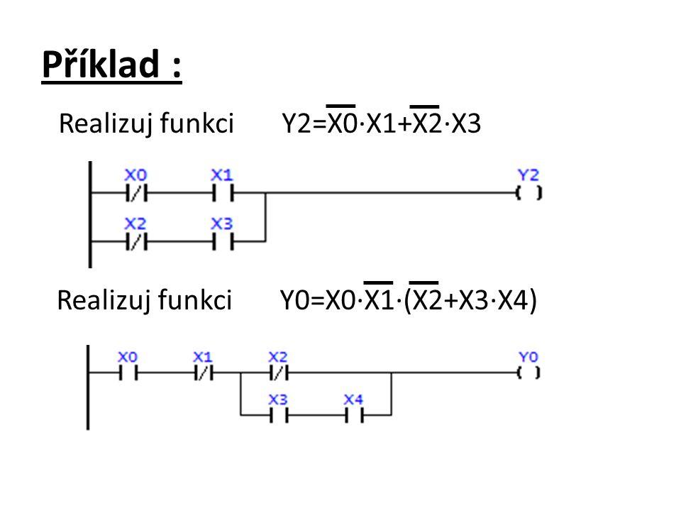 Příklad : Realizuj funkci Y2=X0·X1+X2·X3